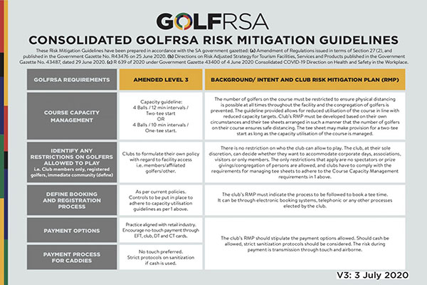 Consolidated-Risk-Mitigation-Guidelines-Cover